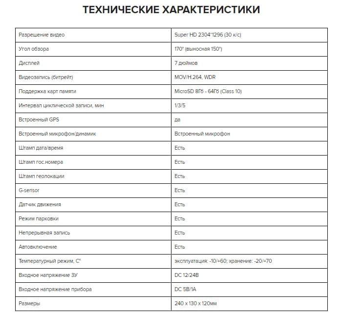 Технические характеристики Junsun